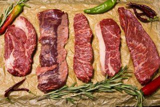 Et Hakkında Her Şey Tarifi