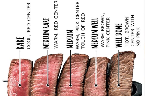 et pişirme dereceleri ingilizce